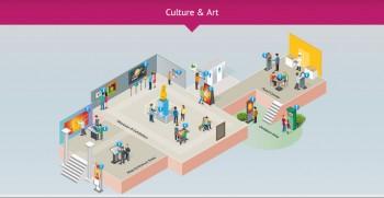 culture&art