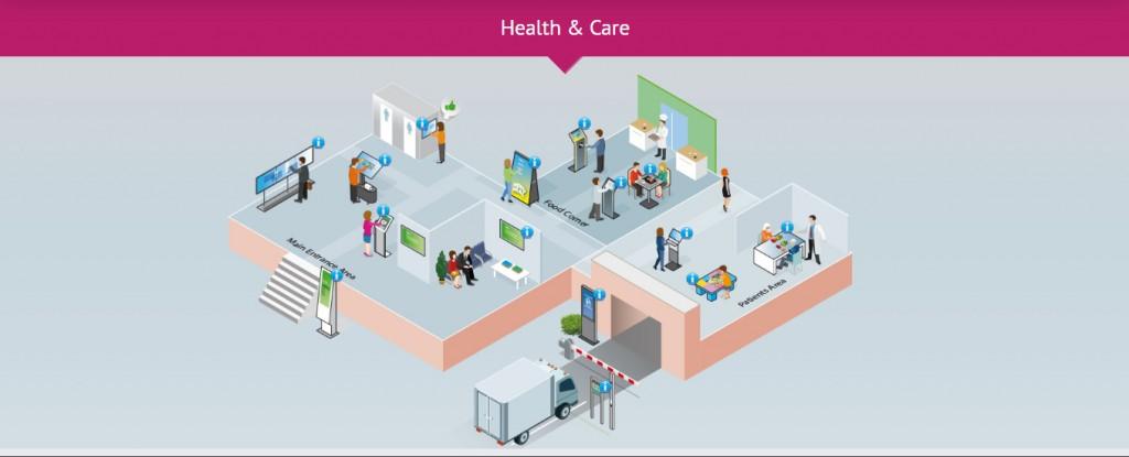 health&care