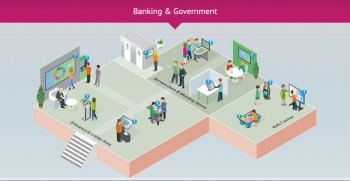 banking&government